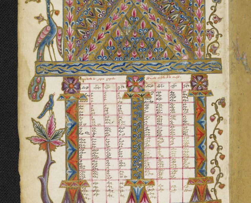 fol. 4v der Handschrift mit Buchschmuck